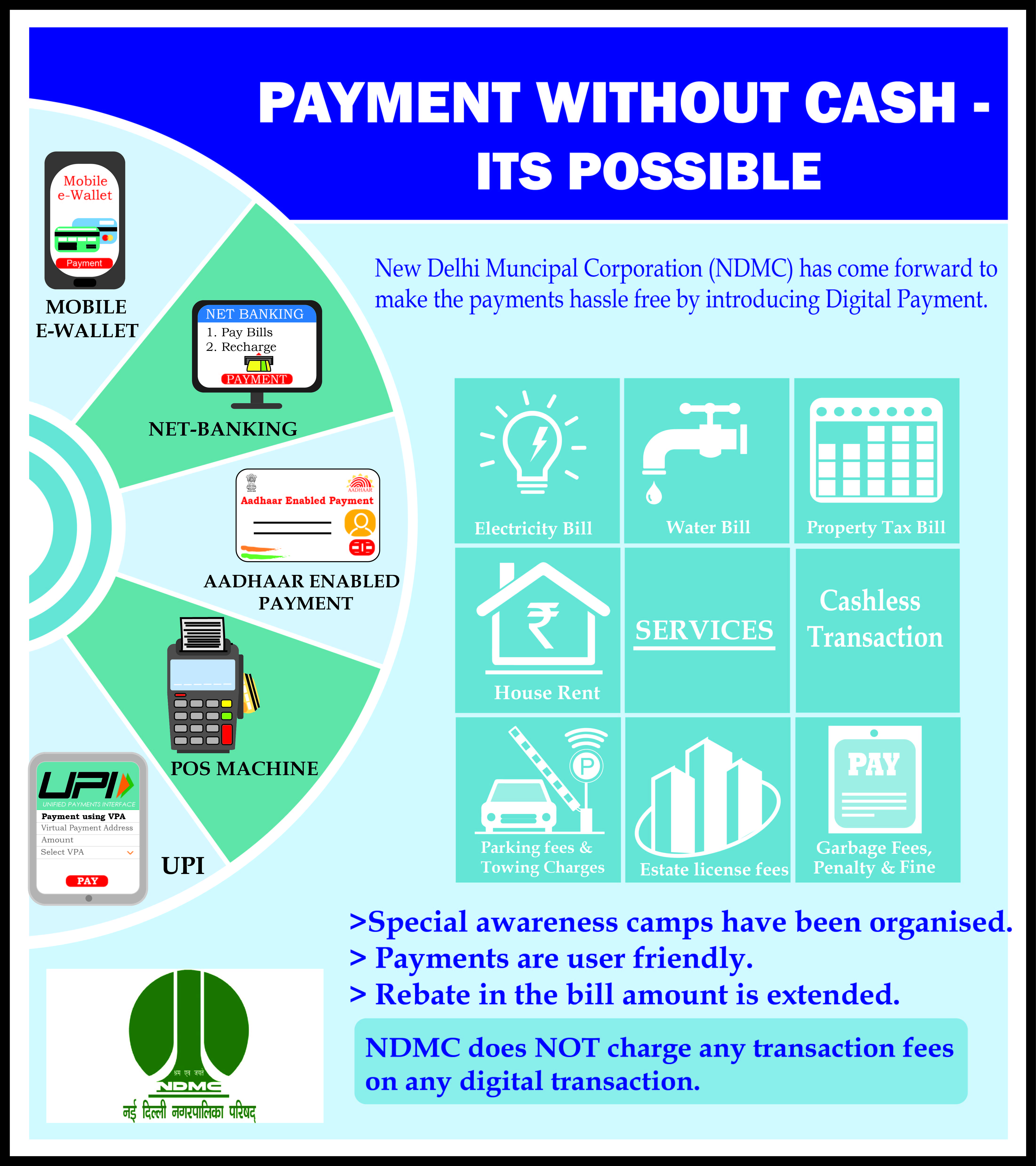 "Poster Drawing Competition on Theme – ""Payment without cash- It's"