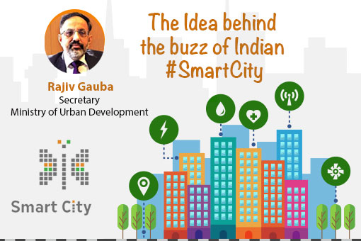 The Idea behind the buzz of Indian #SmartCity