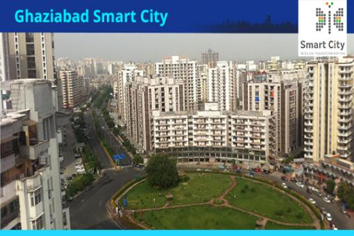 Poll for Round 3 of Ghaziabad Smart City Project
